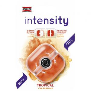INTENSITY TROPICAL