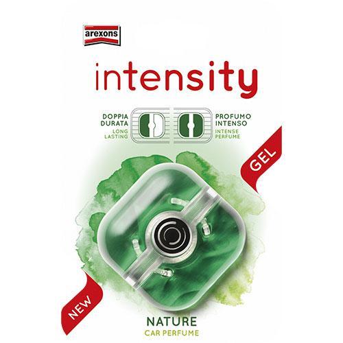 Intensity nature