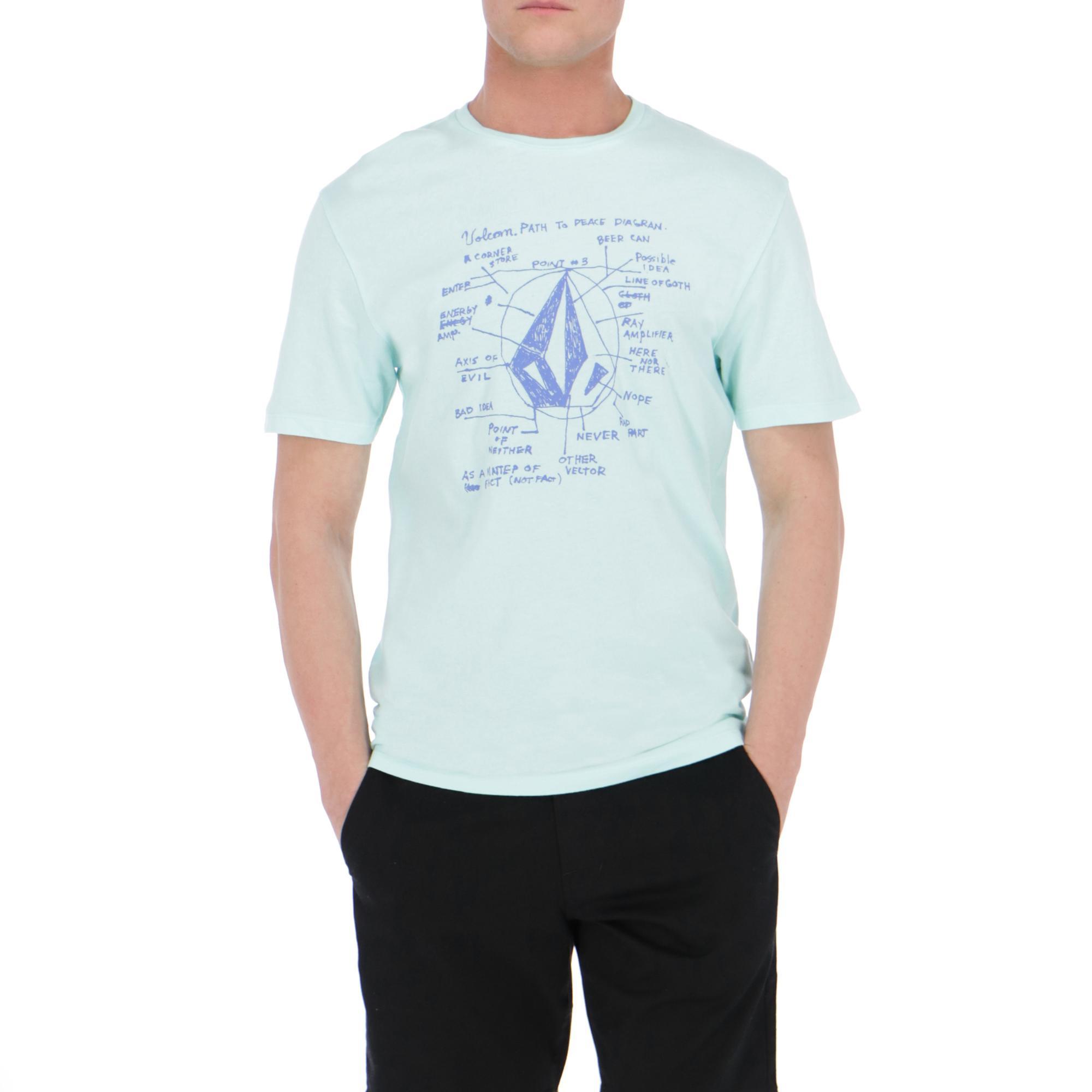 Volcom Diagram Ltw Ss Pale aqua