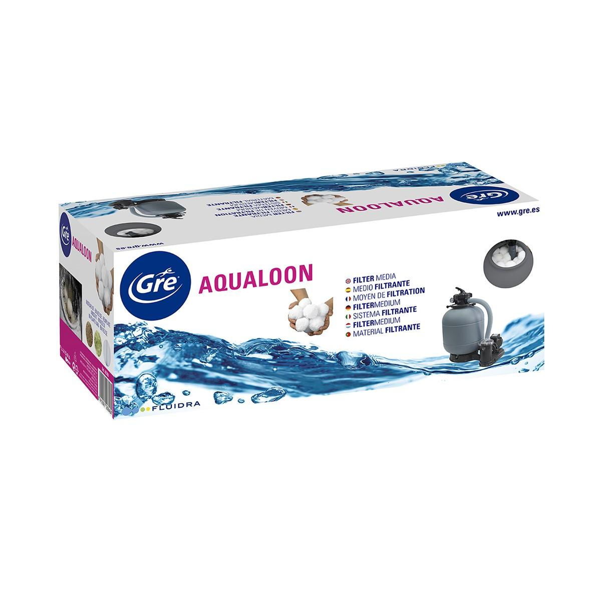 Aqualoon Filtri